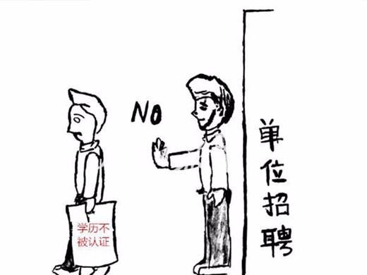 【小墩】学历对于求职应聘是否很重要?